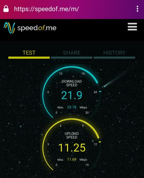 Internet speed tests